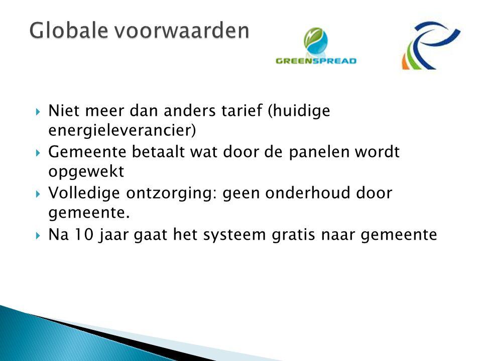  Niet meer dan anders tarief (huidige energieleverancier)  Gemeente betaalt wat door de panelen wordt opgewekt  Volledige ontzorging: geen onderhou