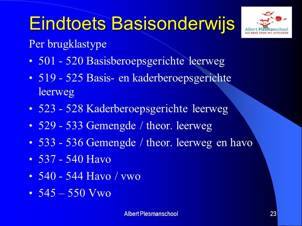Eindtoets Basisonderwijs Per brugklastype 501 - 520 Basisberoepsgerichte leerweg 519 - 525 Basis- en kaderberoepsgerichte leerweg 523 - 528 Kaderberoepsgerichte leerweg 529 - 533 Gemengde / theor.