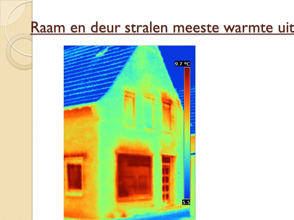 Raam en deur stralen meeste warmte uit
