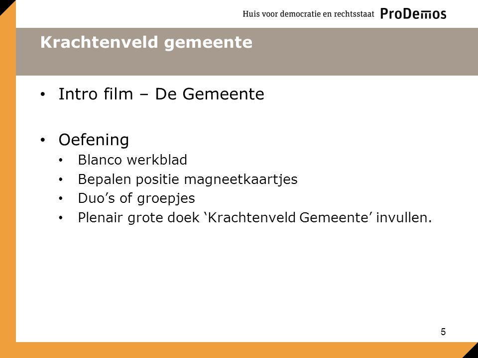 Krachtenveld gemeente Intro film – De Gemeente Oefening Blanco werkblad Bepalen positie magneetkaartjes Duo's of groepjes Plenair grote doek 'Krachten