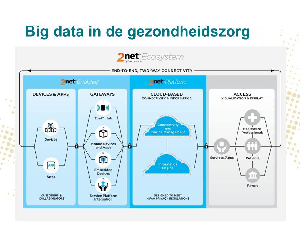 Big data in de gezondheidszorg 23