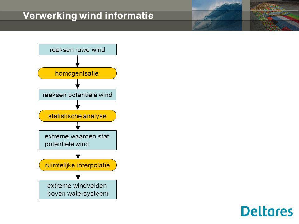 Verwerking wind informatie reeksen ruwe wind reeksen potentiële wind extreme waarden stat. potentiële wind extreme windvelden boven watersysteem homog