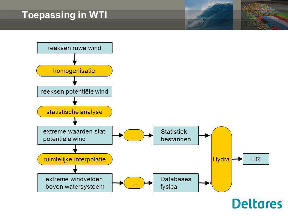 Toepassing in WTI reeksen ruwe wind reeksen potentiële wind extreme waarden stat.
