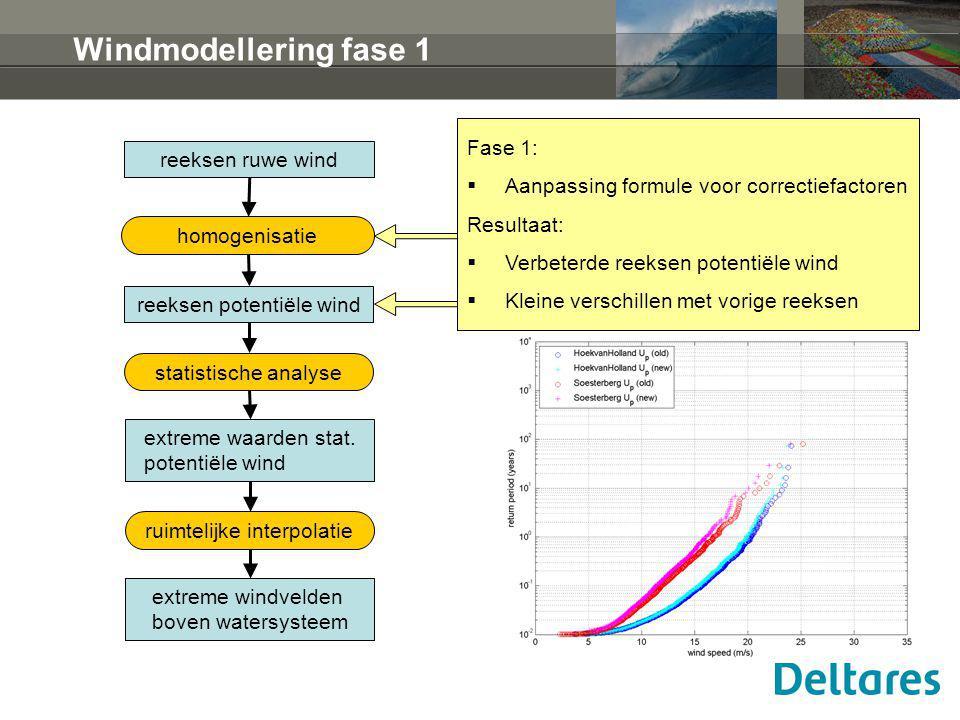 Windmodellering fase 1 reeksen ruwe wind reeksen potentiële wind extreme waarden stat.