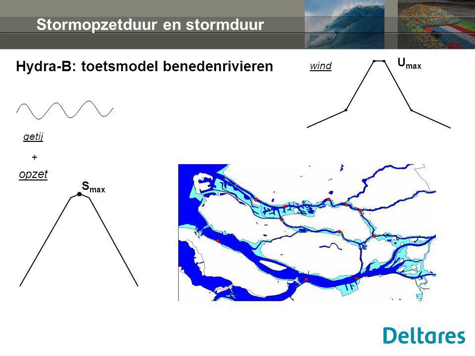 Aannames Hydra-B Enkelvoudige stormen (geen dubbele pieken) Trapeziumvormig verloop Duur onafhankelijk van piekwaarde Stormopzetduur = duur > 0 m Stormduur = duur > 10 m/s S max Stormopzetduur opzet U max Stormduur wind 10 m/s 0 m/s 0 m Juist?