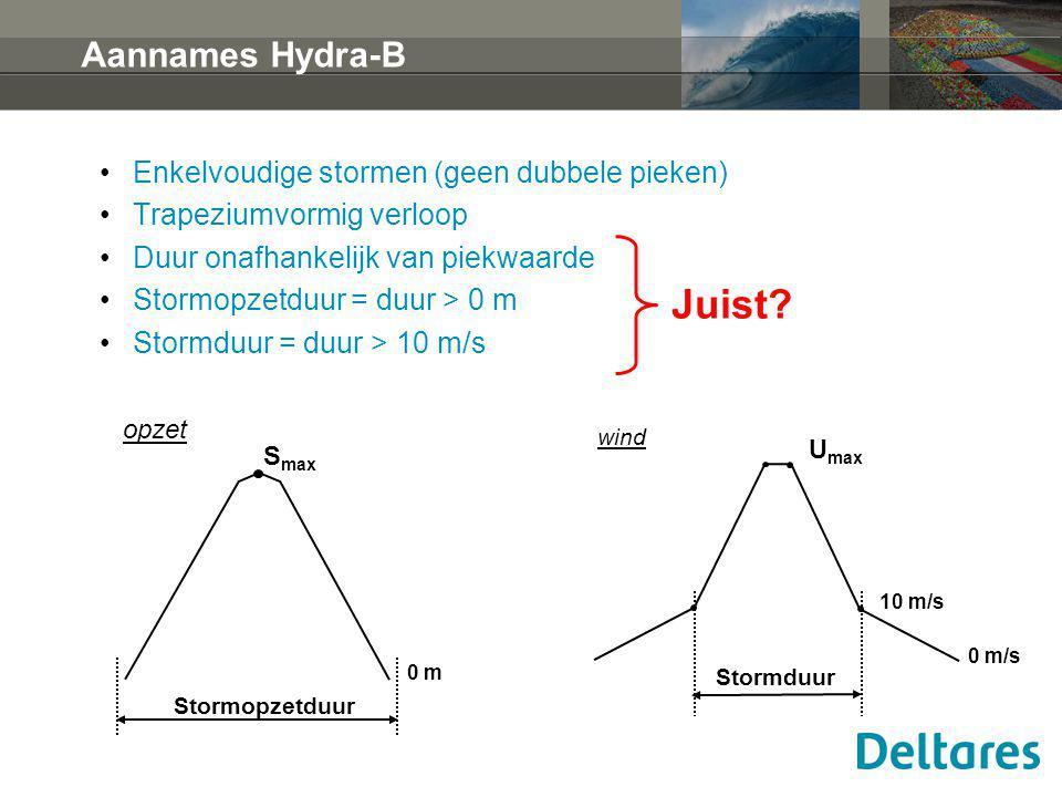 Aannames Hydra-B Enkelvoudige stormen (geen dubbele pieken) Trapeziumvormig verloop Duur onafhankelijk van piekwaarde Stormopzetduur = duur > 0 m Stormduur = duur > 10 m/s S max Stormopzetduur opzet U max Stormduur wind 10 m/s 0 m/s 0 m Juist
