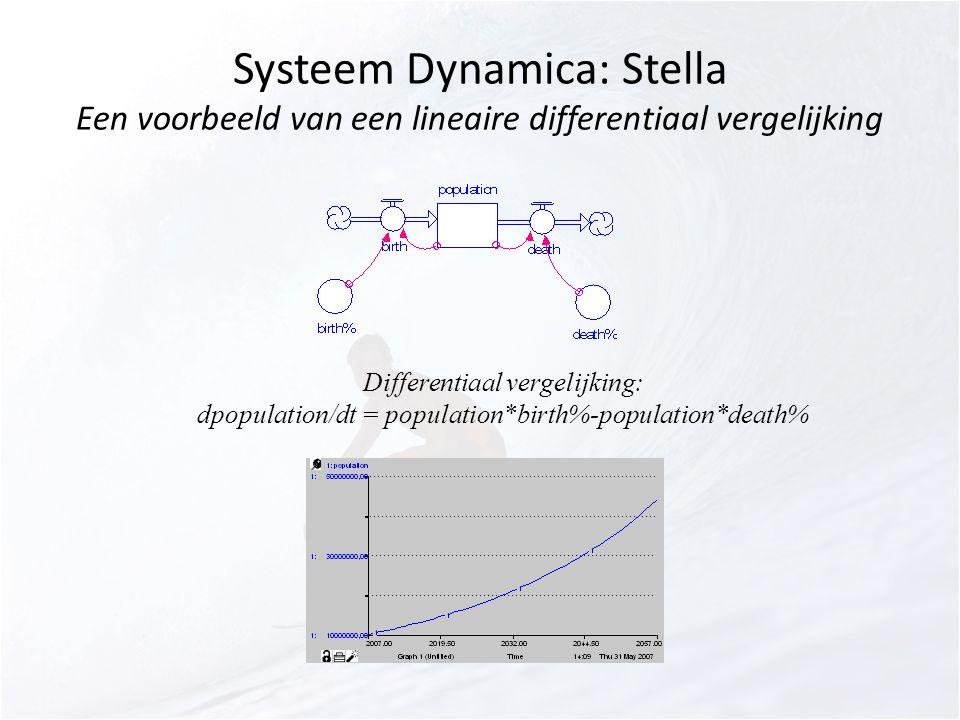 Systeem Dynamica: Stella Een voorbeeld van een lineaire differentiaal vergelijking Differentiaal vergelijking: dpopulation/dt = population*birth%-popu