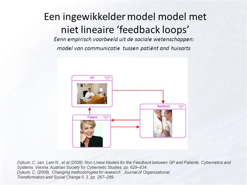 Een ingewikkelder model model met niet lineaire 'feedback loops' Eenn empirisch voorbeeld uit de sociale wetenschappen: model van communicatie tussen