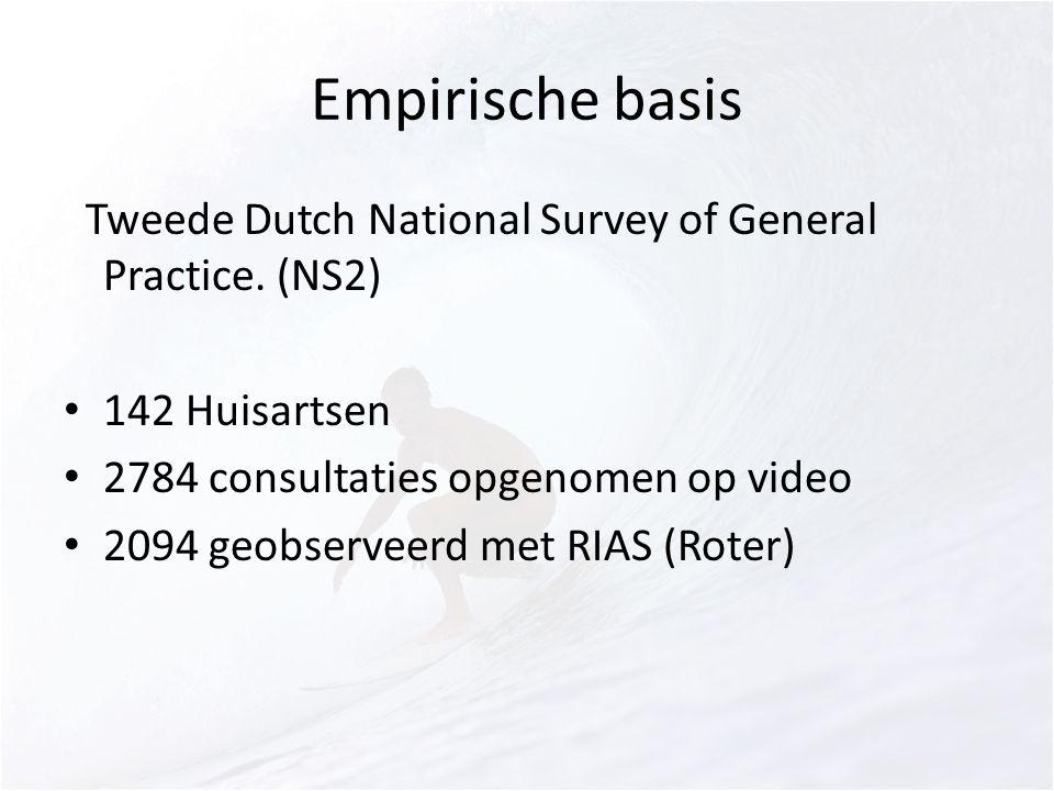 Empirische basis STweede Dutch National Survey of General Practice. (NS2) 142 Huisartsen 2784 consultaties opgenomen op video 2094 geobserveerd met RI