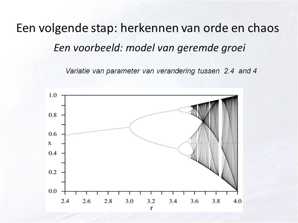 Een volgende stap: herkennen van orde en chaos Een voorbeeld: model van geremde groei Variatie van parameter van verandering tussen 2.4 and 4