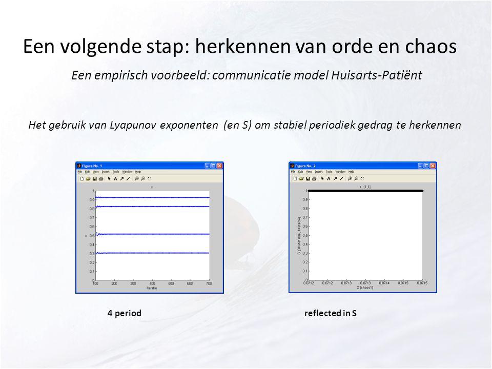 Een volgende stap: herkennen van orde en chaos Een empirisch voorbeeld: communicatie model Huisarts-Patiënt Het gebruik van Lyapunov exponenten (en S) om stabiel periodiek gedrag te herkennen 4 period reflected in S