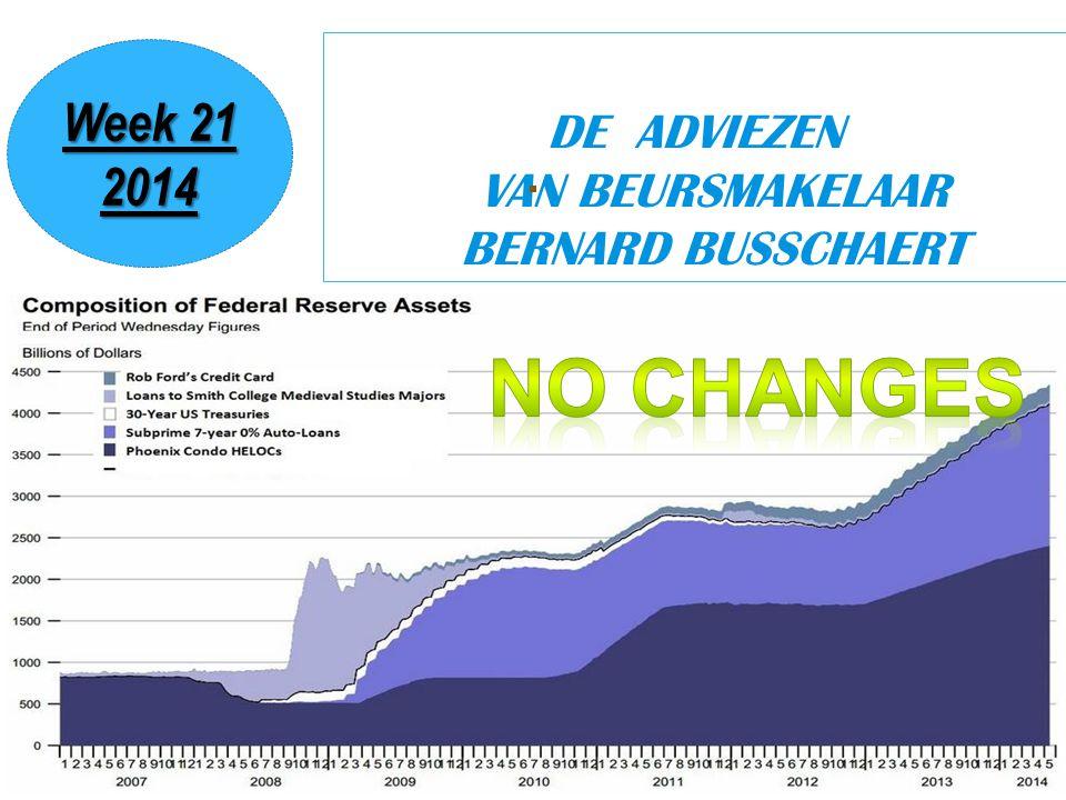 10/01/2015 1 DE ADVIEZEN VAN BEURSMAKELAAR BERNARD BUSSCHAERT Week 21 2014
