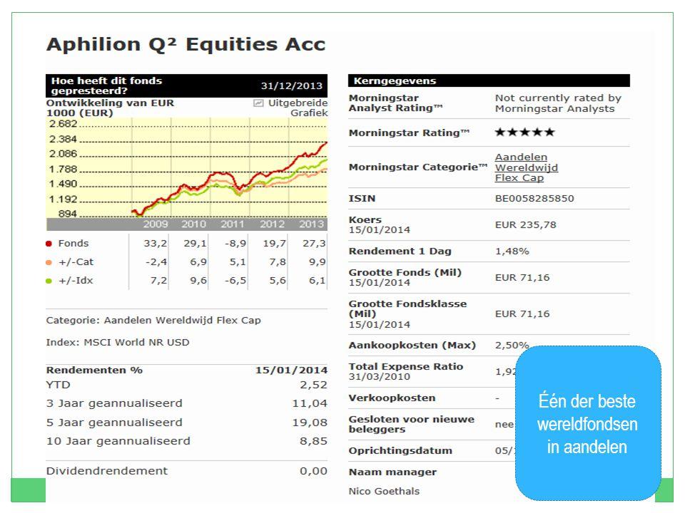 10/01/2015 34 Één der beste wereldfondsen in aandelen
