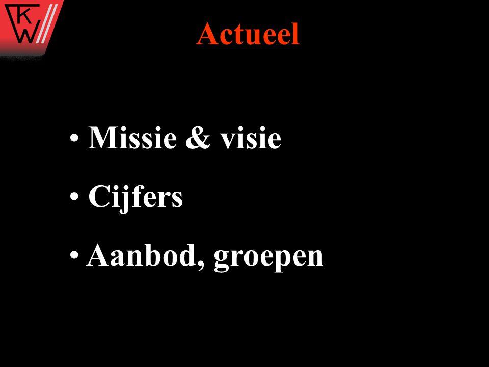Missie & visie Cijfers Aanbod, groepen Actueel