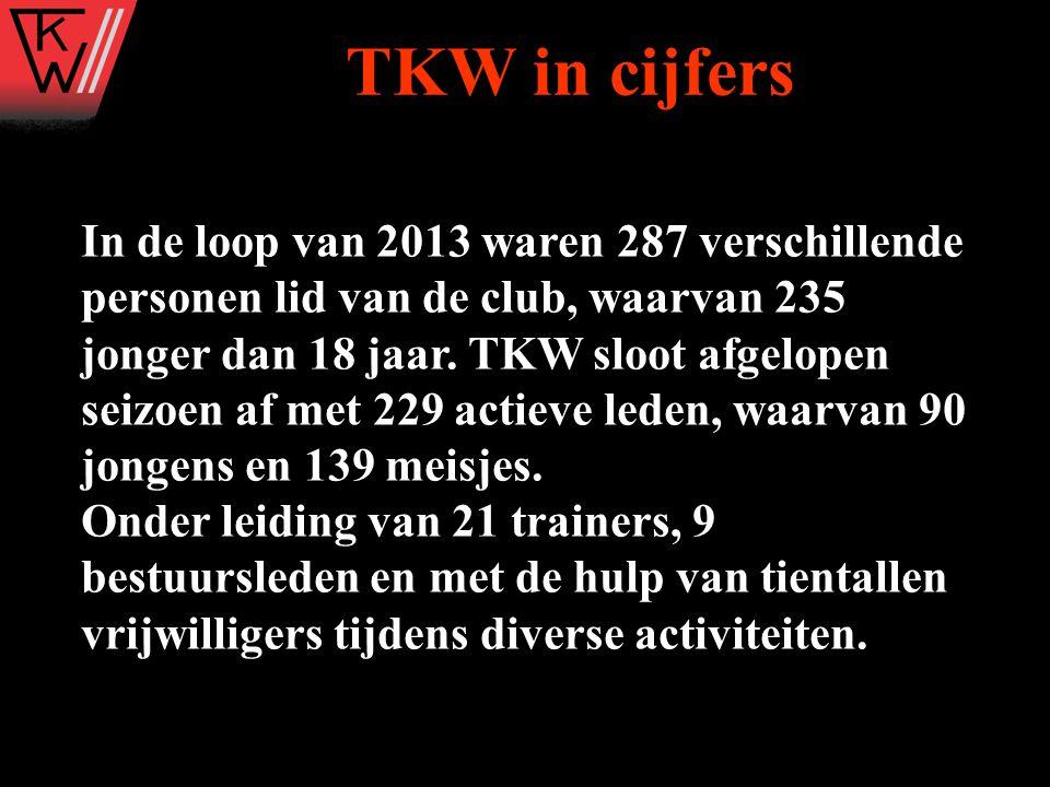 In de loop van 2013 waren 287 verschillende personen lid van de club, waarvan 235 jonger dan 18 jaar. TKW sloot afgelopen seizoen af met 229 actieve l