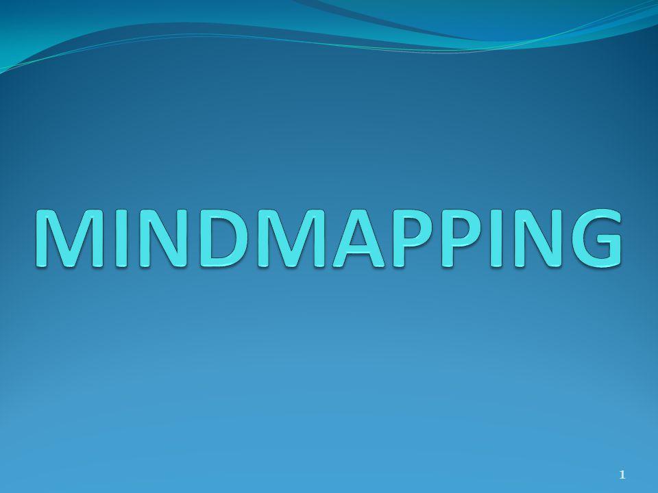 Een mindmap maken = aan de slag gaan met je leerstof = actief bezig zijn = je hersenen (hersenhelften) beter gebruiken = je leerstof beter onthouden 42