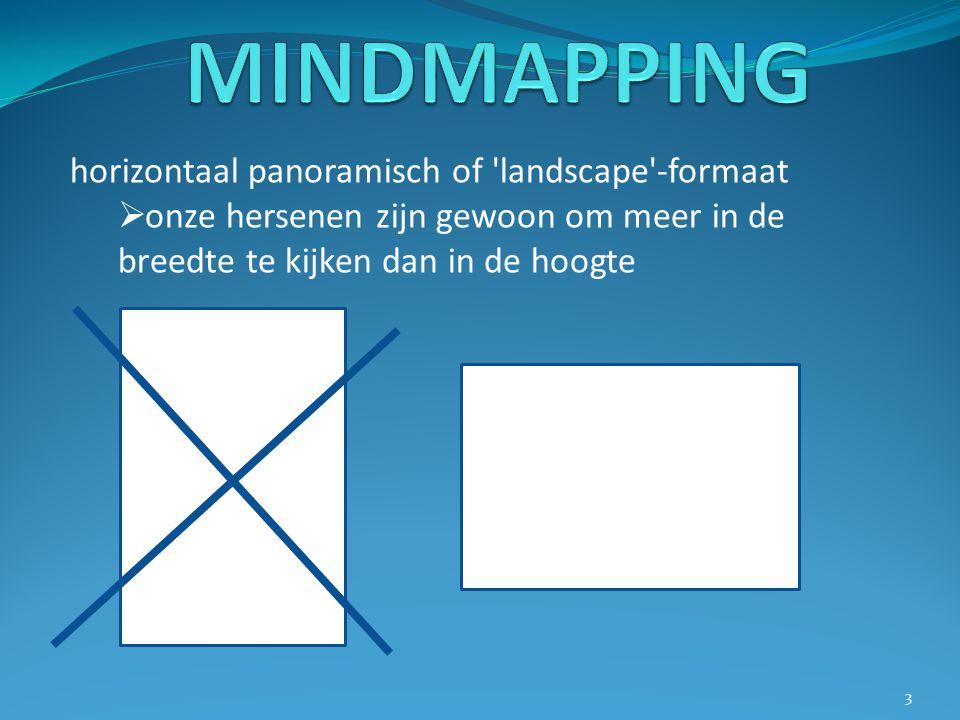 Tips mindmaps op papiermindmaps op pc Zorg voor goede structuur in je mappen.