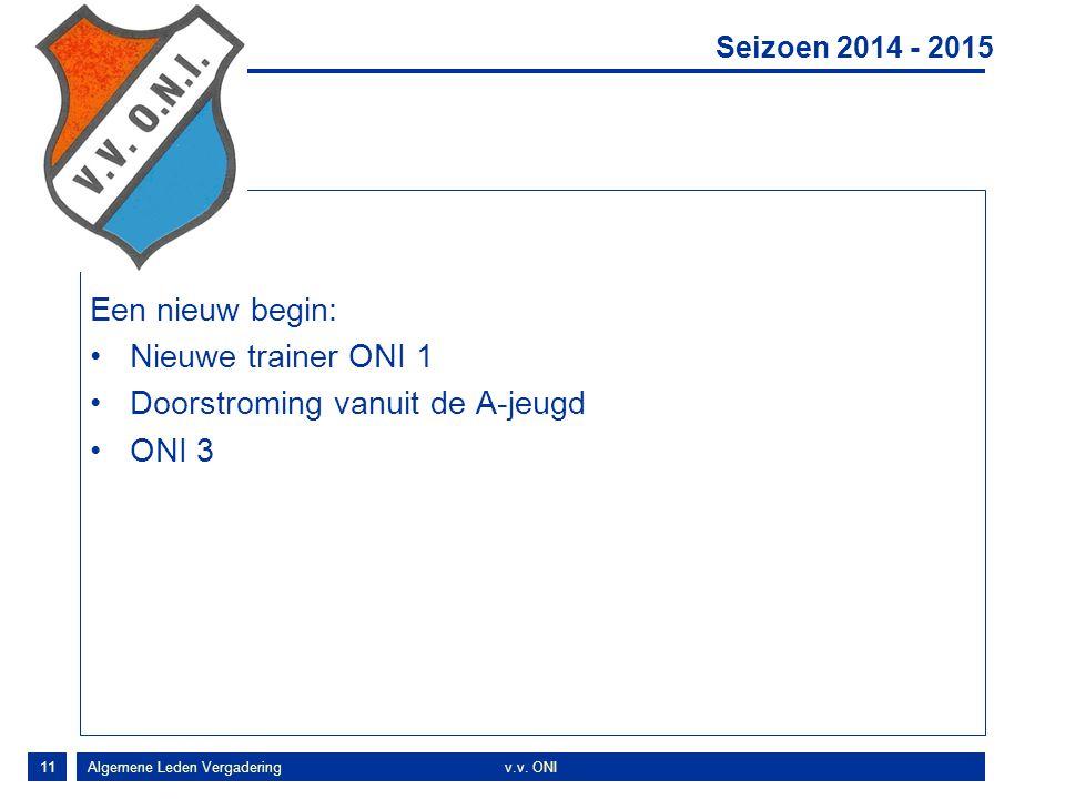 11 Concl Een nieuw begin: Nieuwe trainer ONI 1 Doorstroming vanuit de A-jeugd ONI 3 Seizoen 2014 - 2015 Algemene Leden Vergaderingv.v.