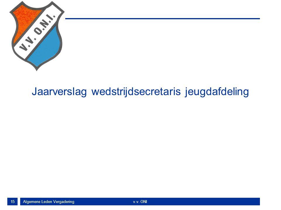 15 Jaarverslag wedstrijdsecretaris jeugdafdeling Algemene Leden Vergaderingv.v. ONI