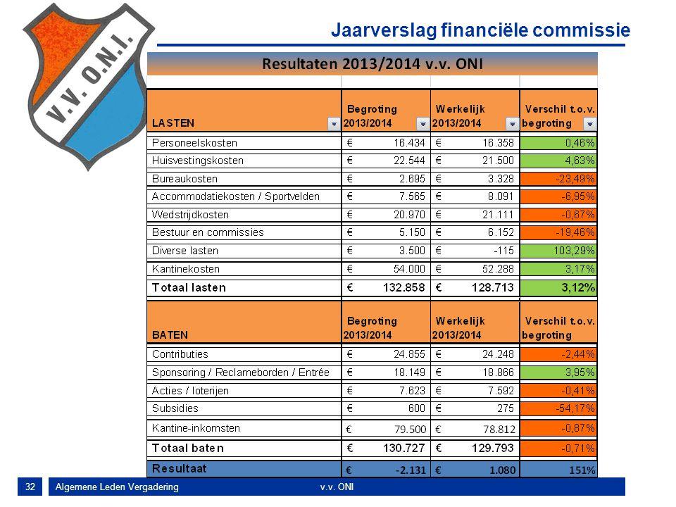 32 Algemene Leden Vergaderingv.v. ONI Jaarverslag financiële commissie