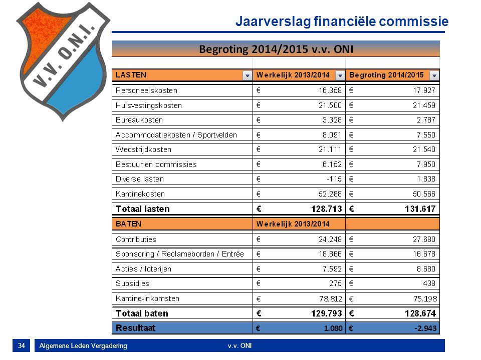 34 Algemene Leden Vergaderingv.v. ONI Jaarverslag financiële commissie