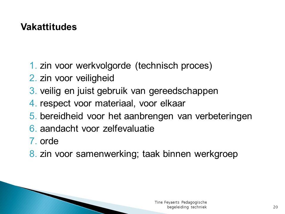 Vakattitudes 1.zin voor werkvolgorde (technisch proces) 2.