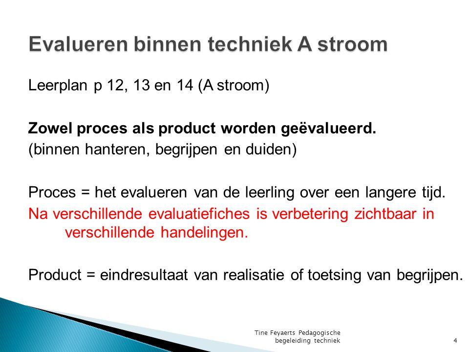 Leerplan p 12, 13 en 14 (A stroom) Zowel proces als product worden geëvalueerd.