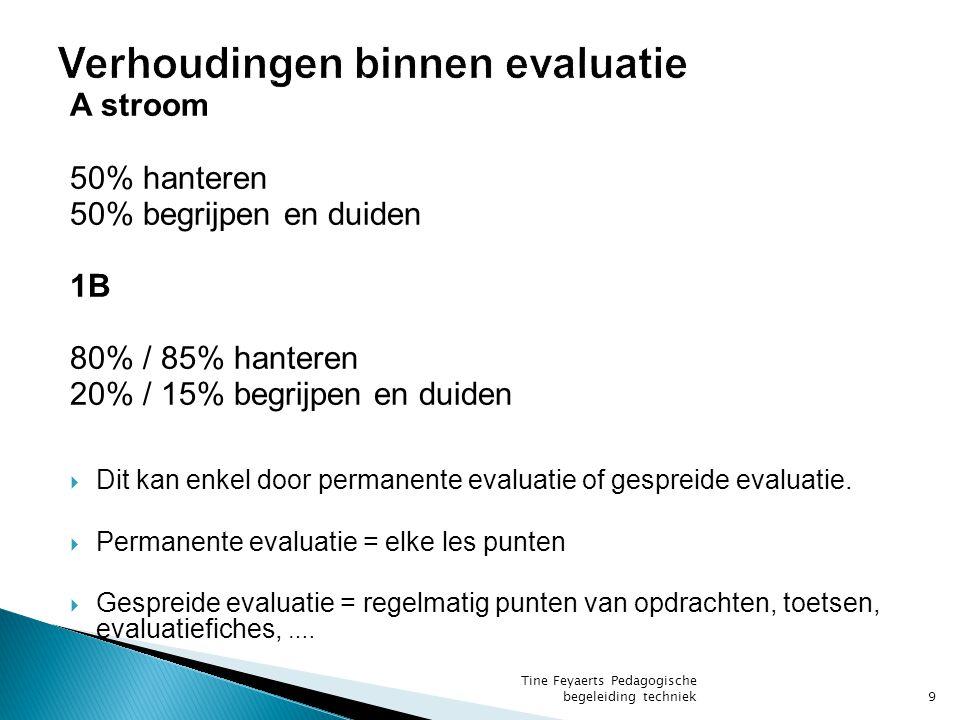 A stroom 50% hanteren 50% begrijpen en duiden 1B 80% / 85% hanteren 20% / 15% begrijpen en duiden  Dit kan enkel door permanente evaluatie of gespreide evaluatie.