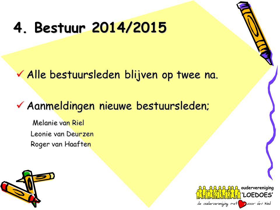 4. Bestuur 2014/2015 Alle bestuursleden blijven op twee na.