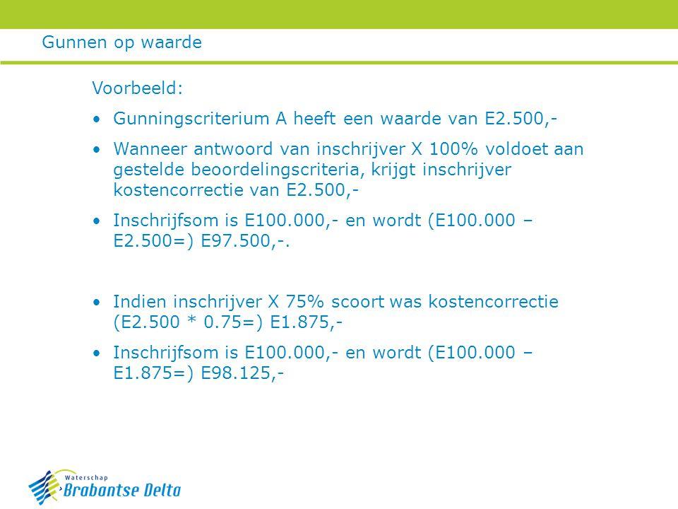 Gunnen op waarde Voorbeeld: Gunningscriterium A heeft een waarde van E2.500,- Wanneer antwoord van inschrijver X 100% voldoet aan gestelde beoordelingscriteria, krijgt inschrijver kostencorrectie van E2.500,- Inschrijfsom is E100.000,- en wordt (E100.000 – E2.500=) E97.500,-.
