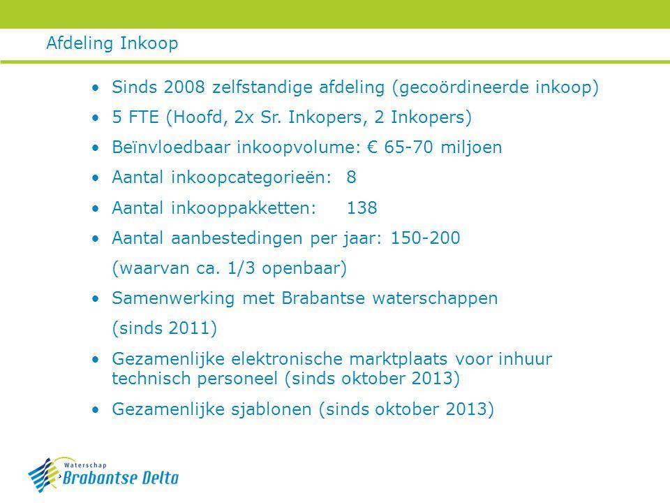 Afdeling Inkoop Sinds 2008 zelfstandige afdeling (gecoördineerde inkoop) 5 FTE (Hoofd, 2x Sr.