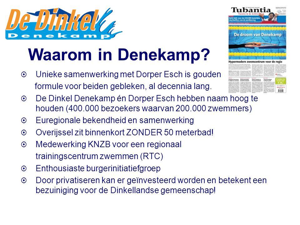 Manager 2521 Gewoon Zwemmen en KNZB Presentatie Sander ten Broek