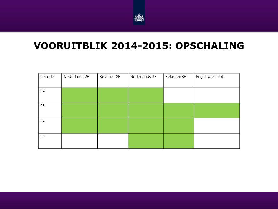 VOORUITBLIK 2014-2015: OPSCHALING PeriodeNederlands 2FRekenen 2FNederlands 3FRekenen 3FEngels pre-pilot P2 P3 P4 P5