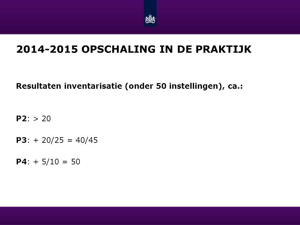 2014-2015 OPSCHALING IN DE PRAKTIJK Resultaten inventarisatie (onder 50 instellingen), ca.: P2: > 20 P3: + 20/25 = 40/45 P4: + 5/10 = 50