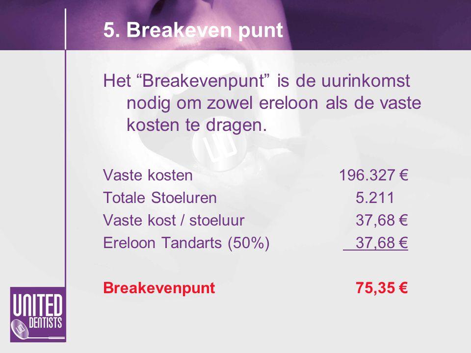 """5. Breakeven punt Het """"Breakevenpunt"""" is de uurinkomst nodig om zowel ereloon als de vaste kosten te dragen. Vaste kosten196.327 € Totale Stoeluren 5."""