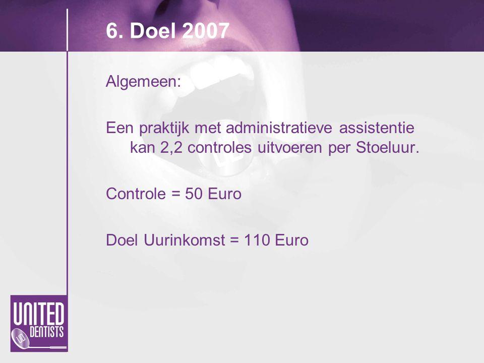 6. Doel 2007 Algemeen: Een praktijk met administratieve assistentie kan 2,2 controles uitvoeren per Stoeluur. Controle = 50 Euro Doel Uurinkomst = 110