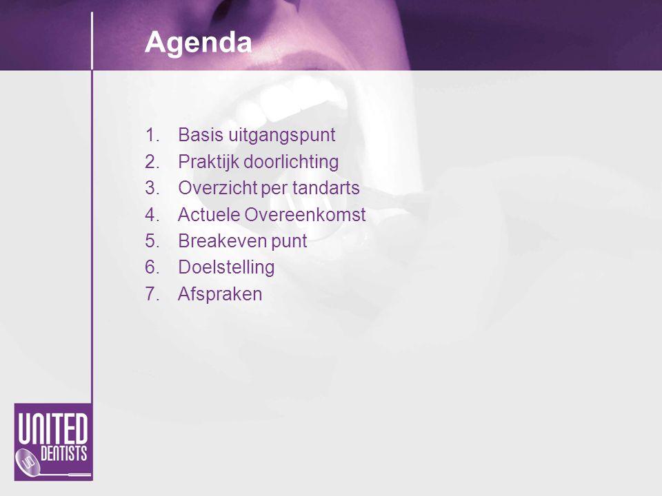 Agenda 1.Basis uitgangspunt 2.Praktijk doorlichting 3.Overzicht per tandarts 4.Actuele Overeenkomst 5.Breakeven punt 6.Doelstelling 7.Afspraken