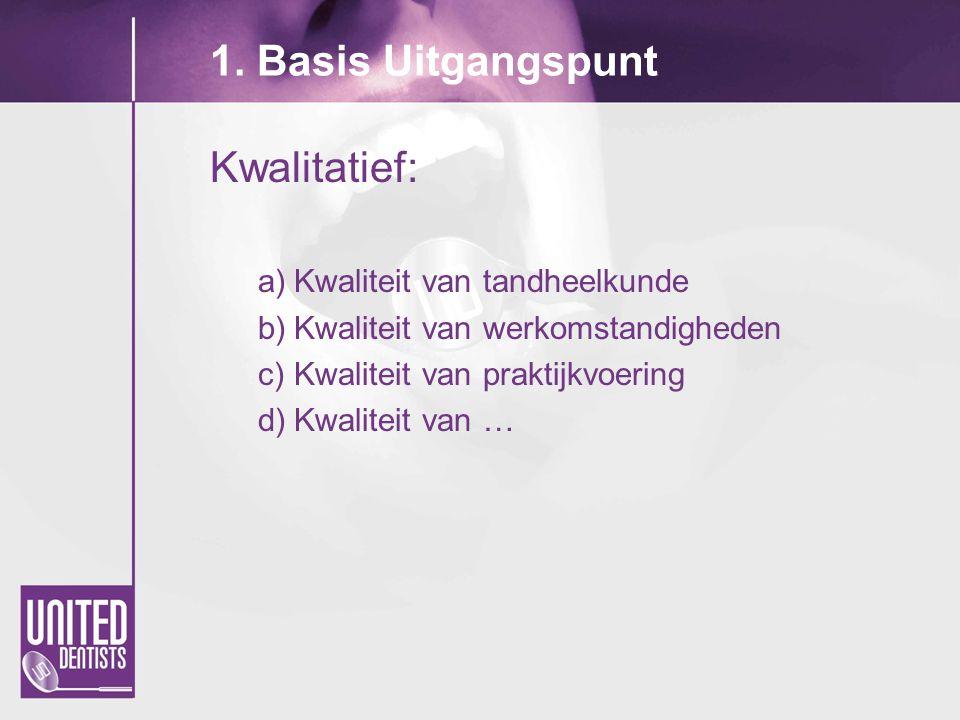 1. Basis Uitgangspunt Kwalitatief: a)Kwaliteit van tandheelkunde b)Kwaliteit van werkomstandigheden c)Kwaliteit van praktijkvoering d)Kwaliteit van …