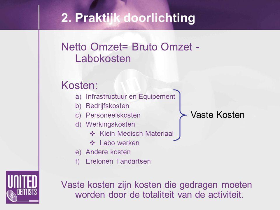 2. Praktijk doorlichting Netto Omzet= Bruto Omzet - Labokosten Kosten: a)Infrastructuur en Equipement b)Bedrijfskosten c)Personeelskosten d)Werkingsko