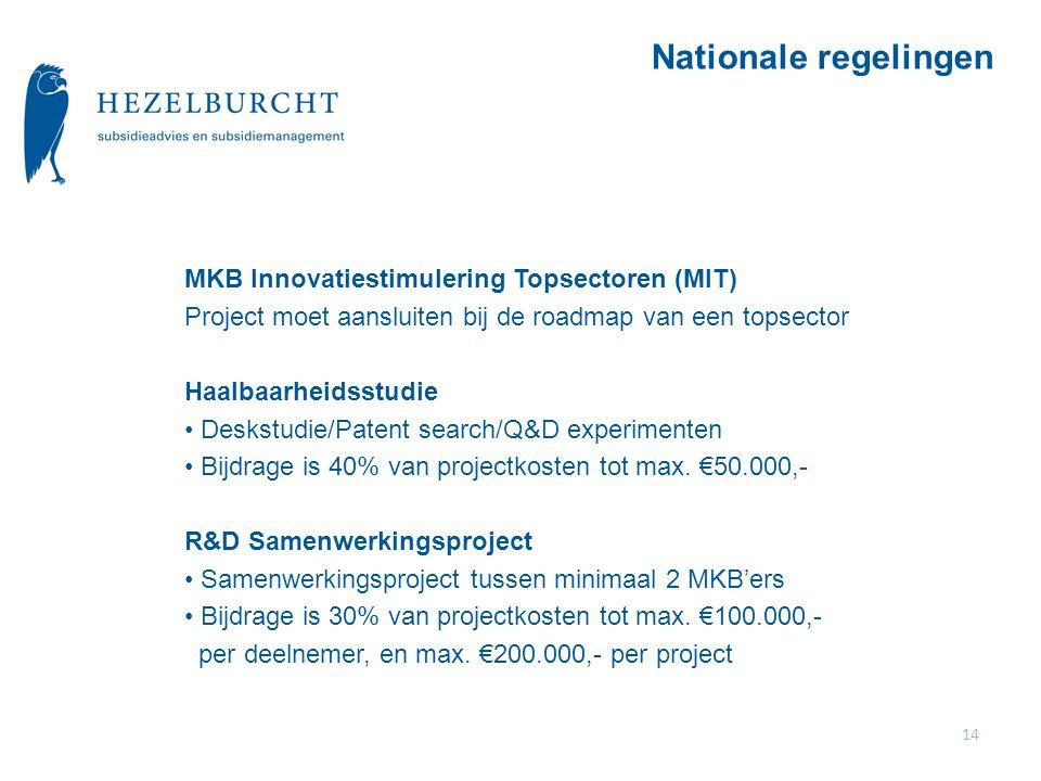 MKB Innovatiestimulering Topsectoren (MIT) Project moet aansluiten bij de roadmap van een topsector Haalbaarheidsstudie Deskstudie/Patent search/Q&D experimenten Bijdrage is 40% van projectkosten tot max.