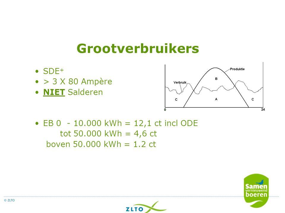 Grootverbruikers SDE + > 3 X 80 Ampère NIET Salderen EB 0 - 10.000 kWh = 12,1 ct incl ODE tot 50.000 kWh = 4,6 ct boven 50.000 kWh = 1.2 ct