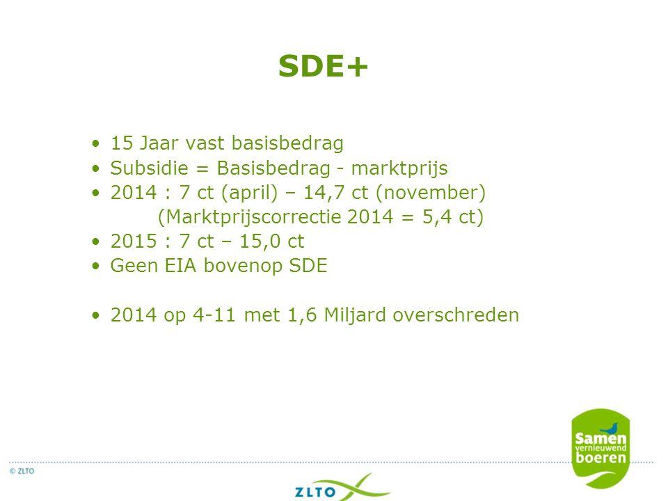 SDE+ 15 Jaar vast basisbedrag Subsidie = Basisbedrag - marktprijs 2014 : 7 ct (april) – 14,7 ct (november) (Marktprijscorrectie 2014 = 5,4 ct) 2015 : 7 ct – 15,0 ct Geen EIA bovenop SDE 2014 op 4-11 met 1,6 Miljard overschreden