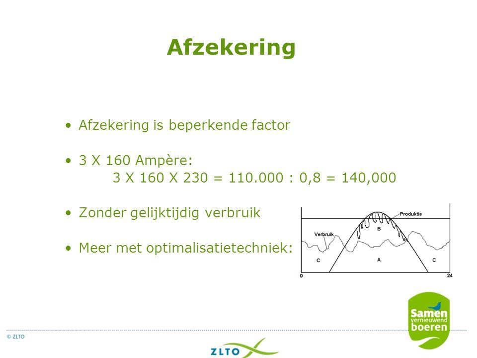 Afzekering Afzekering is beperkende factor 3 X 160 Ampère: 3 X 160 X 230 = 110.000 : 0,8 = 140,000 Zonder gelijktijdig verbruik Meer met optimalisatietechniek: