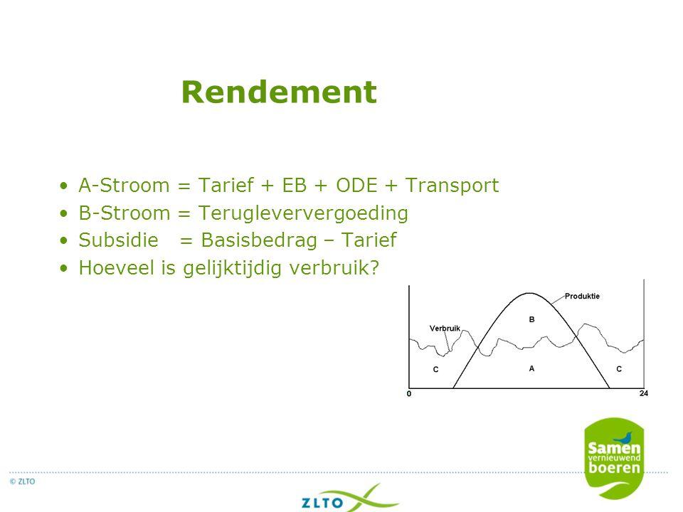 Rendement A-Stroom = Tarief + EB + ODE + Transport B-Stroom = Terugleververgoeding Subsidie = Basisbedrag – Tarief Hoeveel is gelijktijdig verbruik?
