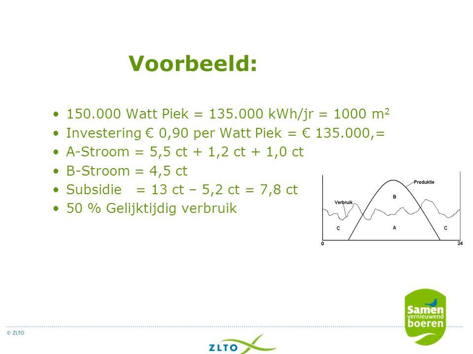 Voorbeeld: 150.000 Watt Piek = 135.000 kWh/jr = 1000 m 2 Investering € 0,90 per Watt Piek = € 135.000,= A-Stroom = 5,5 ct + 1,2 ct + 1,0 ct B-Stroom = 4,5 ct Subsidie = 13 ct – 5,2 ct = 7,8 ct 50 % Gelijktijdig verbruik