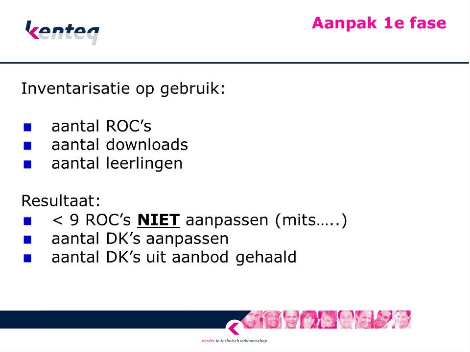 Aanpak 1e fase Inventarisatie op gebruik: aantal ROC's aantal downloads aantal leerlingen Resultaat: < 9 ROC's NIET aanpassen (mits…..) aantal DK's aanpassen aantal DK's uit aanbod gehaald