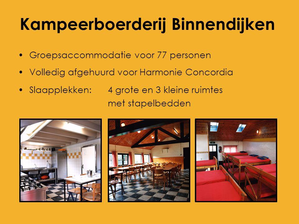 Kampeerboerderij Binnendijken Groepsaccommodatie voor 77 personen Volledig afgehuurd voor Harmonie Concordia Slaapplekken: 4 grote en 3 kleine ruimtes
