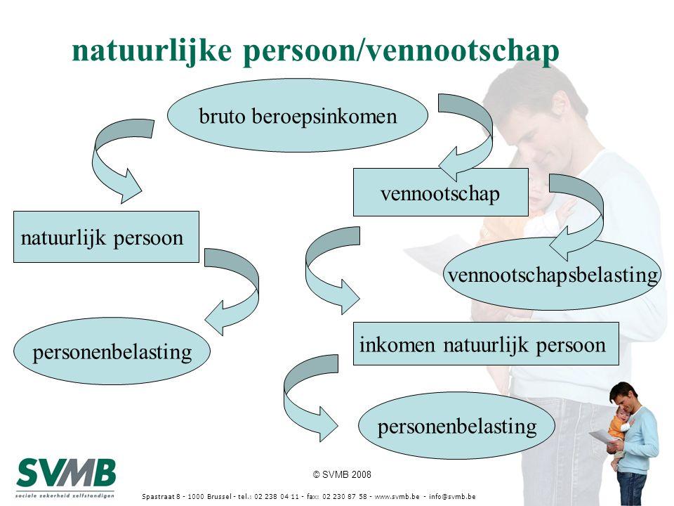 © SVMB 2008 Spastraat 8 - 1000 Brussel - tel.: 02 238 04 11 - fax: 02 230 87 58 - www.svmb.be - info@svmb.be natuurlijke persoon/vennootschap bruto beroepsinkomen natuurlijk persoon vennootschap inkomen natuurlijk persoon personenbelasting vennootschapsbelasting
