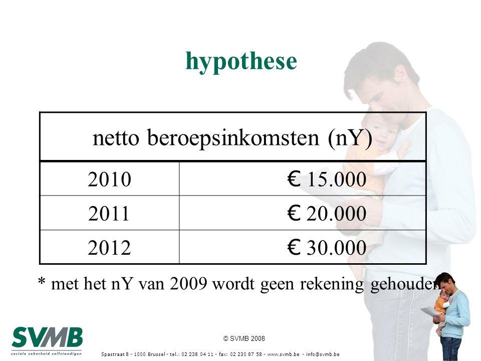 © SVMB 2008 Spastraat 8 - 1000 Brussel - tel.: 02 238 04 11 - fax: 02 230 87 58 - www.svmb.be - info@svmb.be hypothese netto beroepsinkomsten (nY) 201