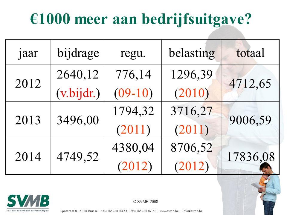 © SVMB 2008 Spastraat 8 - 1000 Brussel - tel.: 02 238 04 11 - fax: 02 230 87 58 - www.svmb.be - info@svmb.be €1000 meer aan bedrijfsuitgave? jaarbijdr